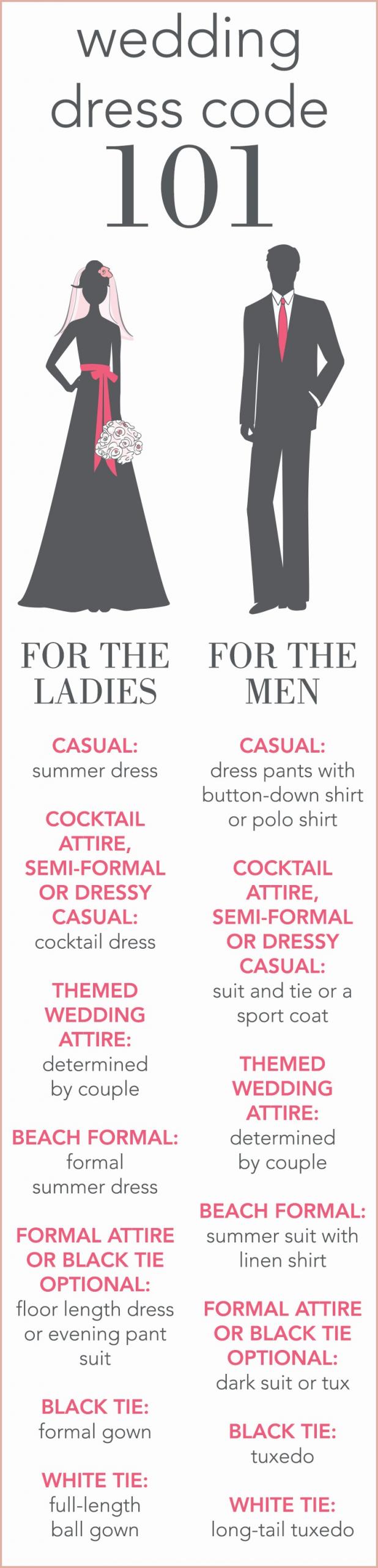 10 Breathtaking Wedding Invitation Dress Code that Prove