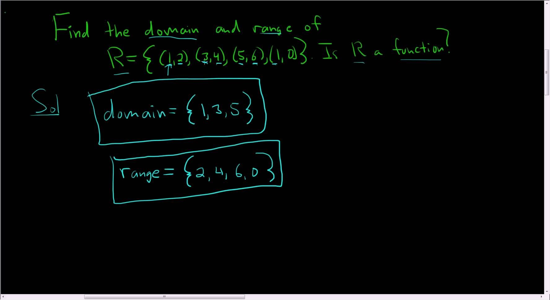 Determining if a relation is a function and finding the