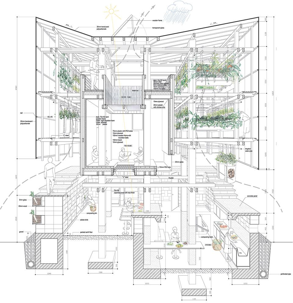 nest we grow hokkaido by college of environmental design uc berkeley kengo kuma its main intent is to bring people in the community together to store  [ 960 x 993 Pixel ]
