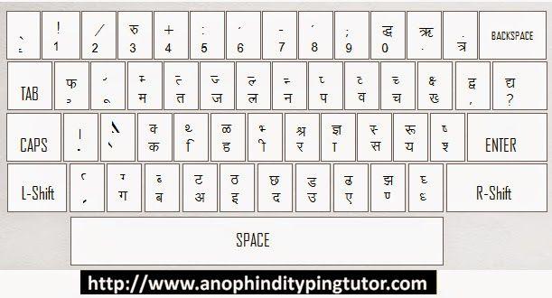Keyboard Layout for Devlys / Kurti Dev Font - ANOP Hindi Typing