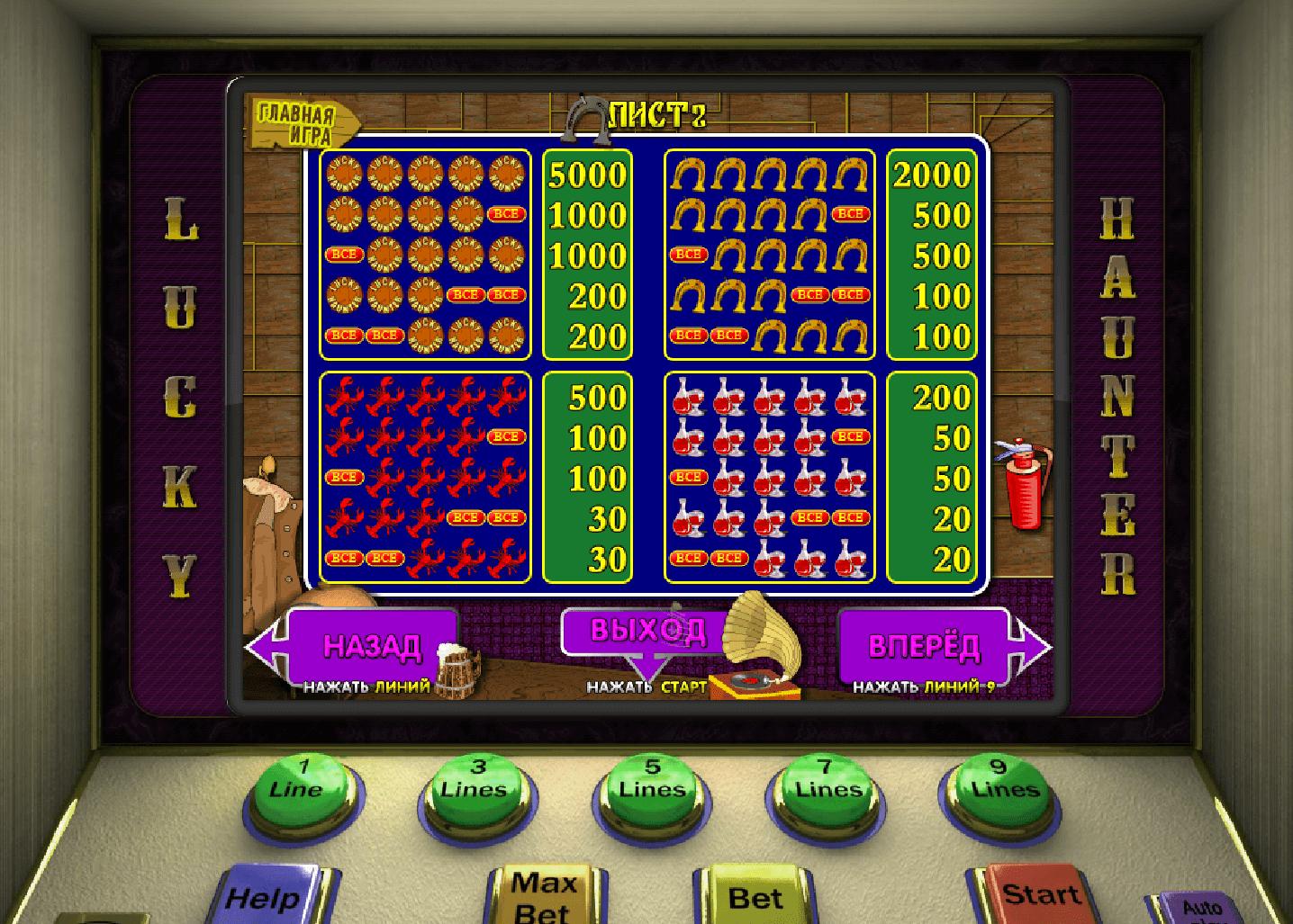 Игры онлайн казино с бонусом при регистрации без депозита
