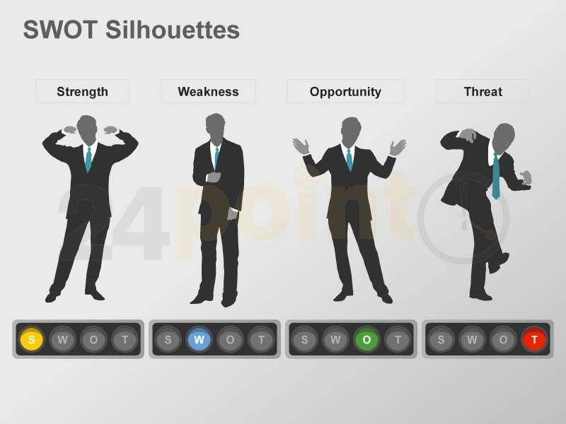 SWOT Silhouettes - Editable PowerPoint Slides Microsoft - microsoft swot analysis template