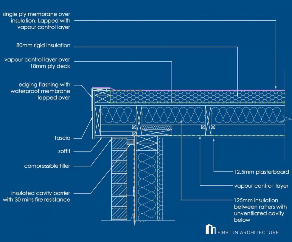 Detail Post Flat Roof Details First In Architecture In 2020 Flat Roof Roof Detail Flat Roof Systems