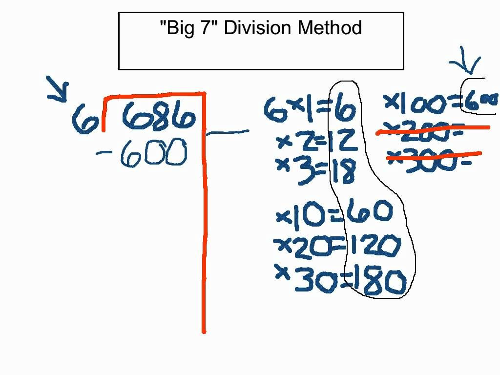 Big 7 Division Strategy Repeated Subtraction With
