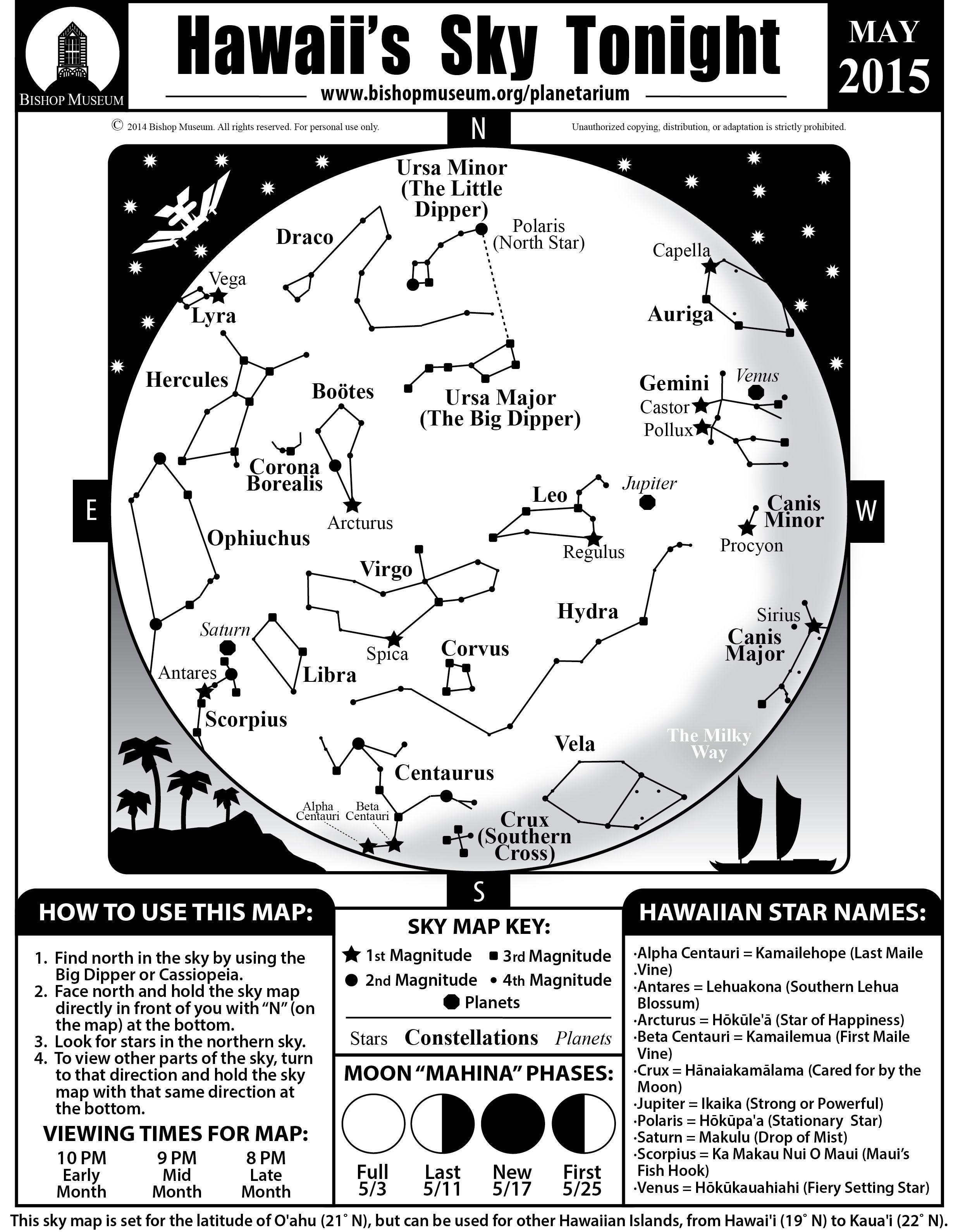 J. Watumull Planetarium | Planetarium, Polaris star ...