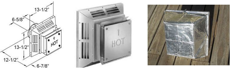 Summer Shield One Is The Perfect Way To Save Money On Your Air Conditioning This Summer Fireplace Vent Vent Covers Fireplace