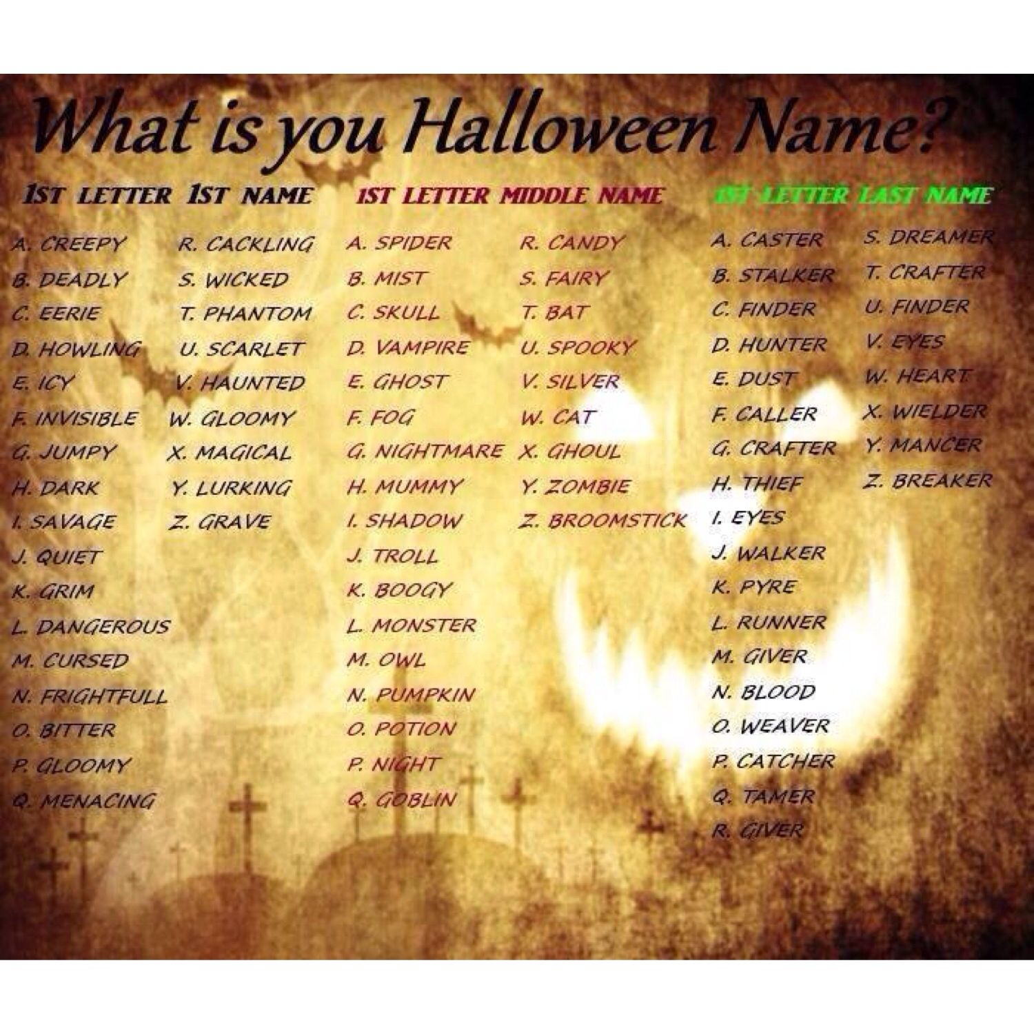 how funny and kinda cute halloween name generator jumpy monster caller im dark - Names For A Halloween Party