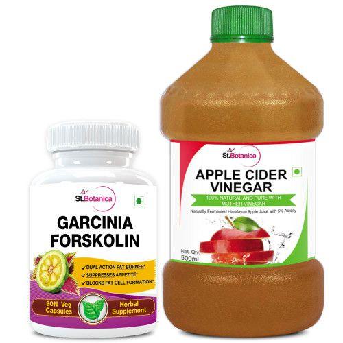 garcinia and forskolin together