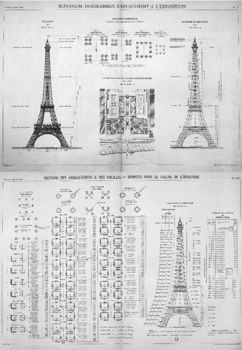 Project eiffel tower architect stephen sauvestre for Eiffel architect