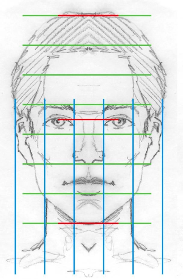 Quick tutorial on how to correctly draw facial proportions by twenty first century art