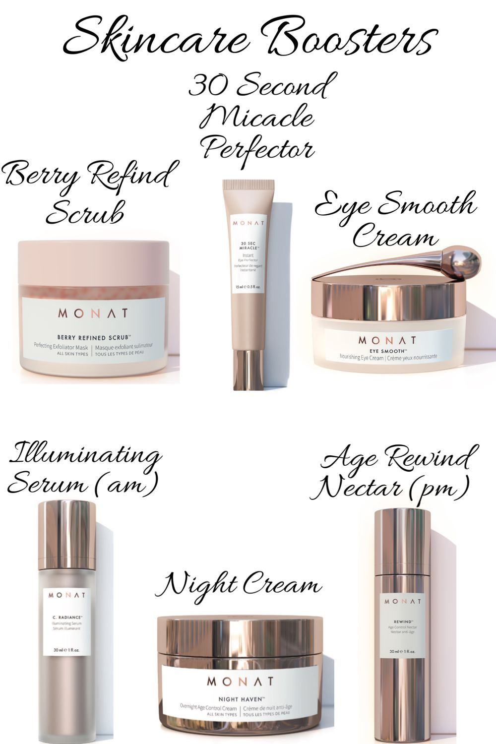 Natural Based Anti Aging Skincare Products Monat Skincareroutine