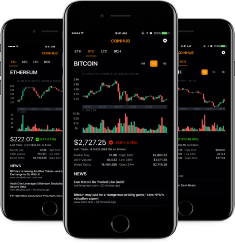 Best cryptocurrency app for ripple