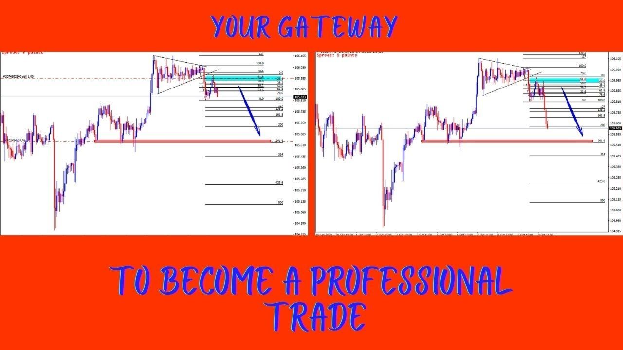 Simple Forex Trading Strategy: How to Catch 30 Pips a Day Scalping!
