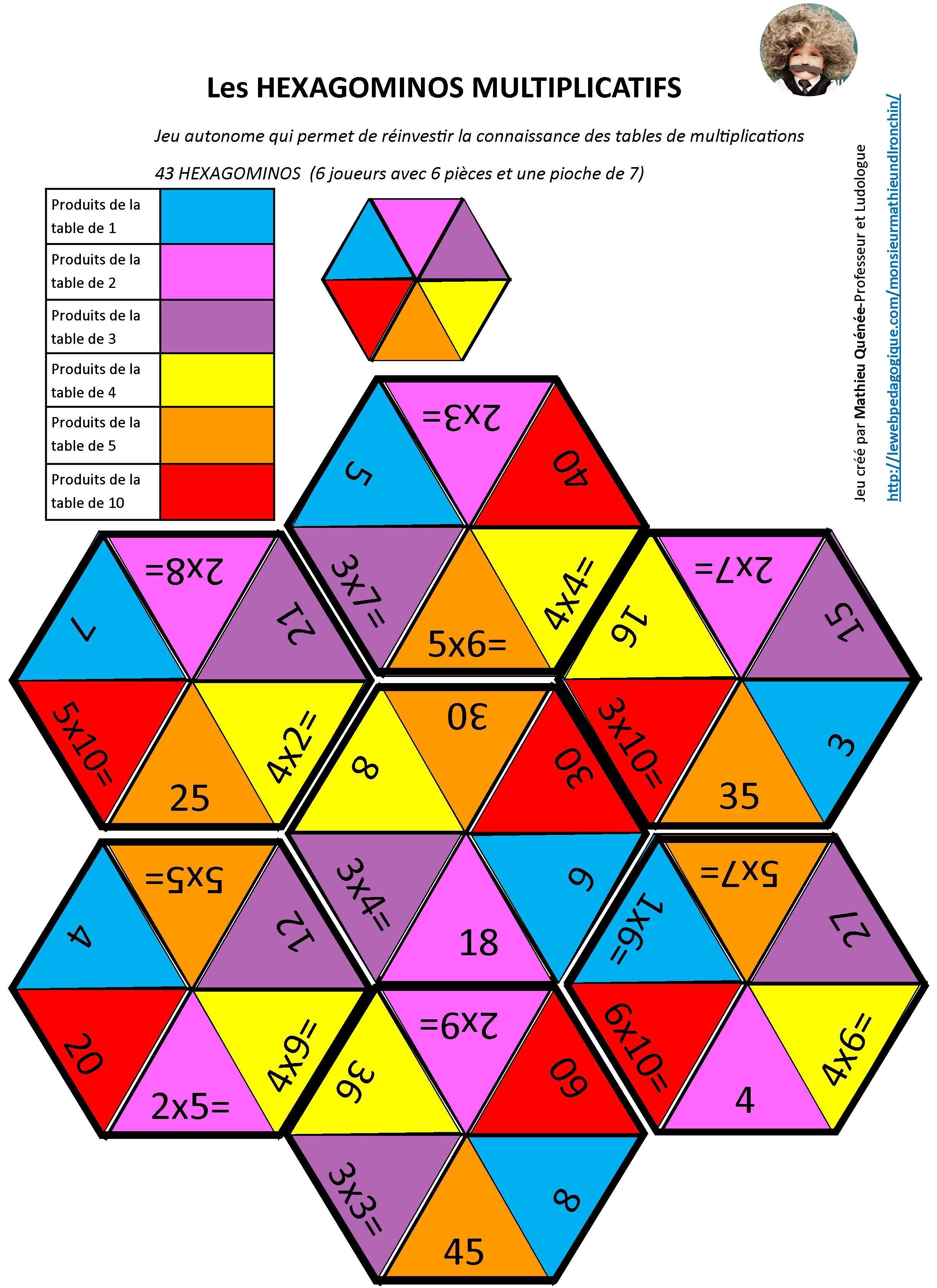 Triominos et hexagominos sur les tables de multiplication ecole pinterest table de - Jeux de table de multiplication ce1 ...