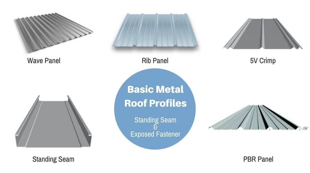 Metal Roof Profiles Jpg 1000 560 Metal Roof Metal Siding Roof