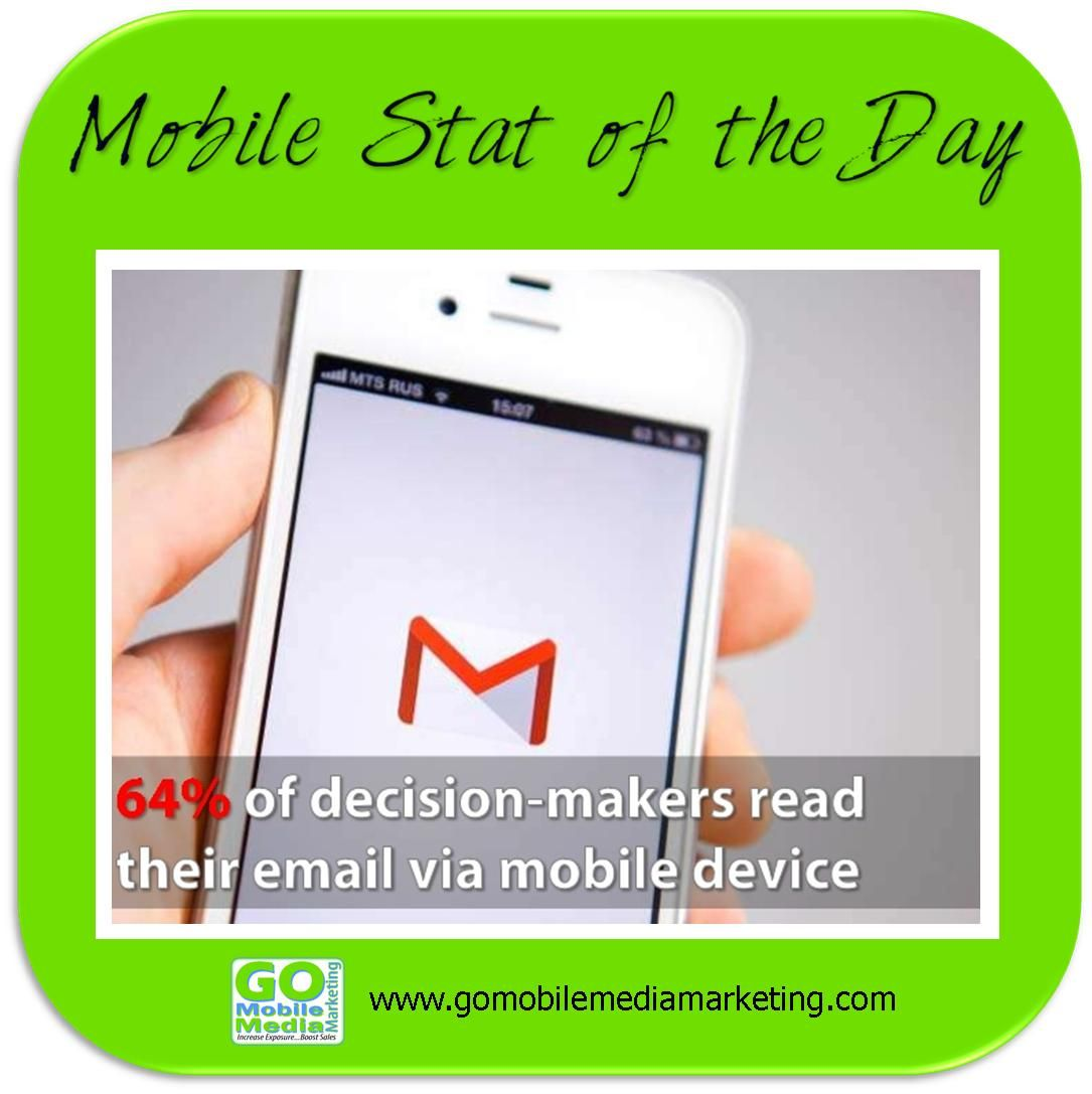 Mobile Stat of the Day:  64% of decision-makers read their email via mobile device.