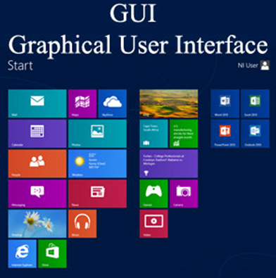 GUI Testing: The best way to ensure the quality of your