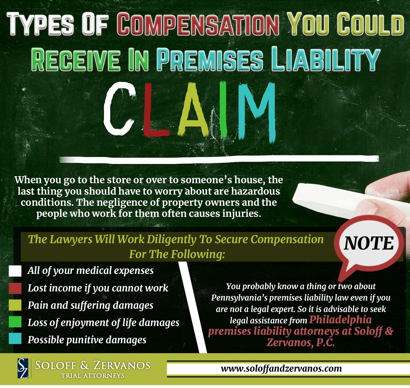 Types of compensation you could receive in premises