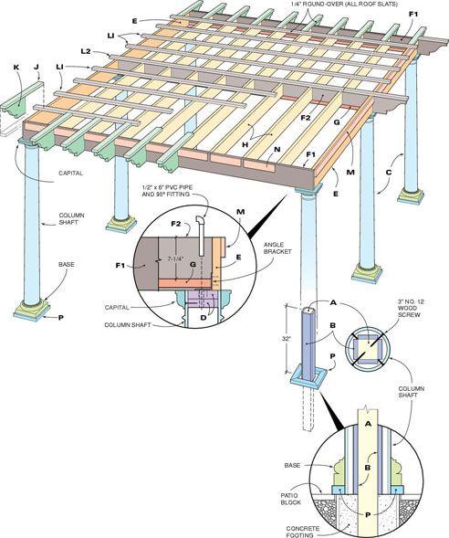 wiring diagram for pergola wiring diagram detailed Wiring Diagram for Lighting diagram of pergolas wiring diagram 9n ford tractor wiring diagram diagram of pergolas