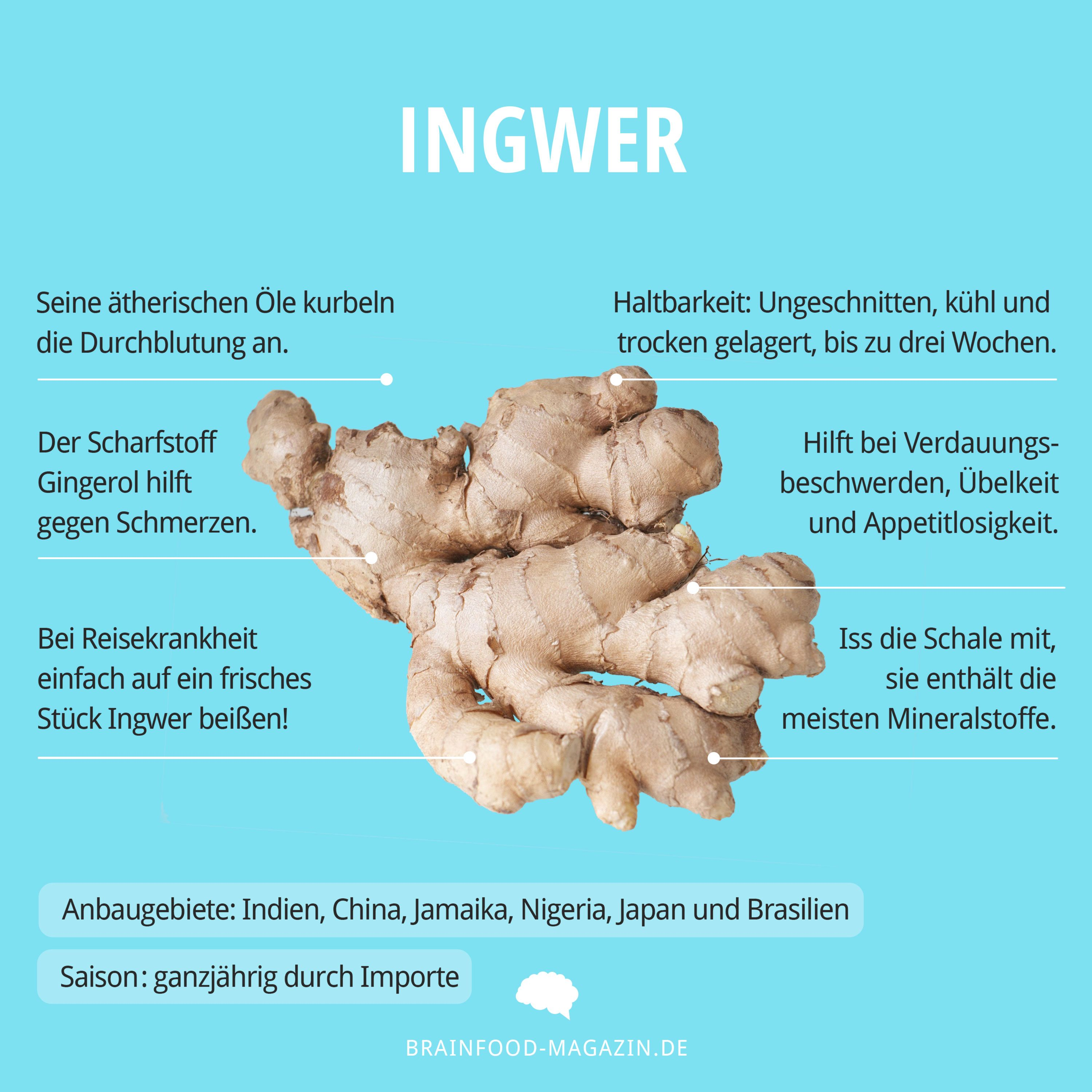 Food Facts Ingwer Ernährung Pinterest Food Food Facts Und