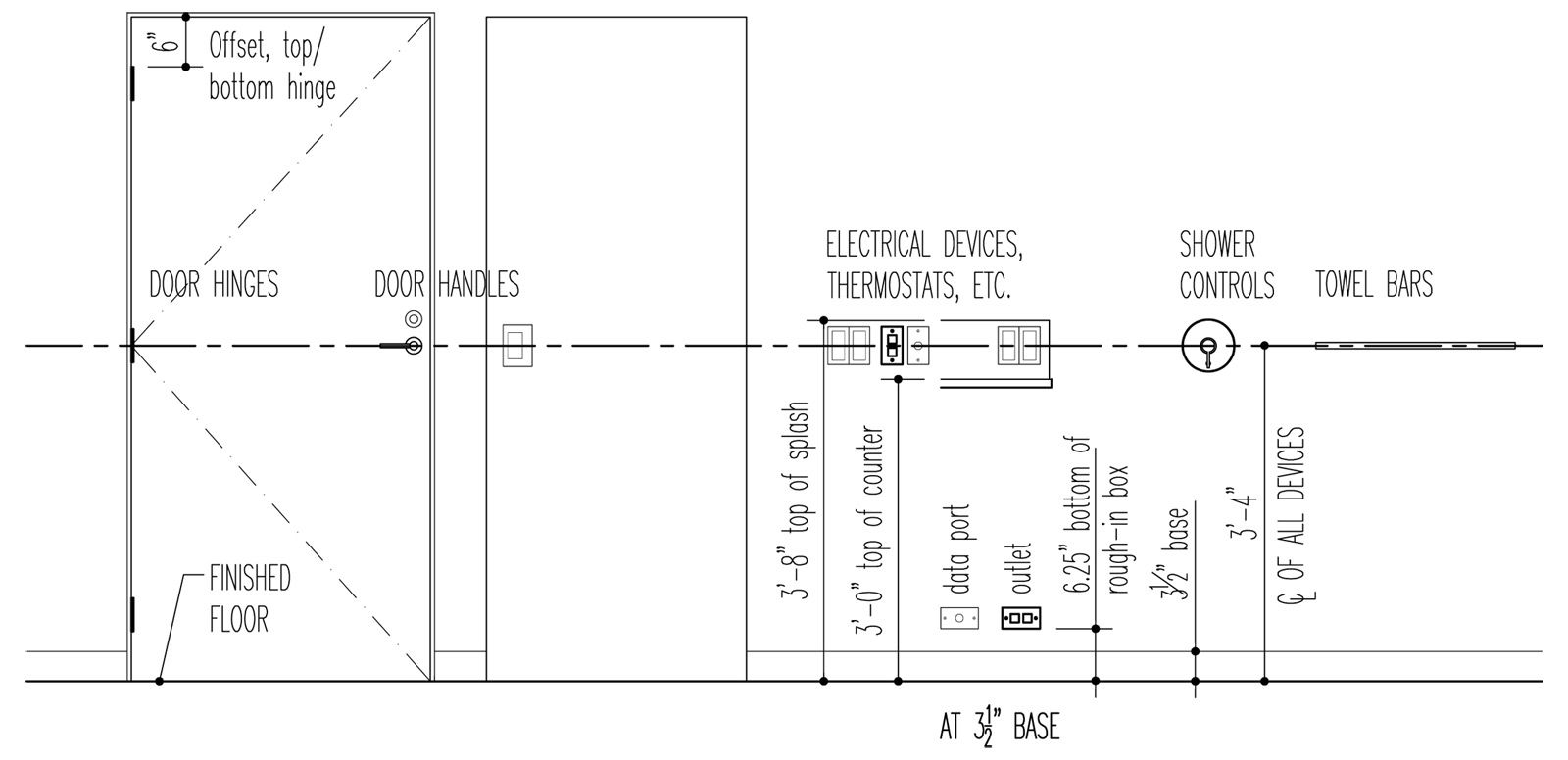 Ada Bathroom Clearances  Dactus - Standard bathroom stall dimensions
