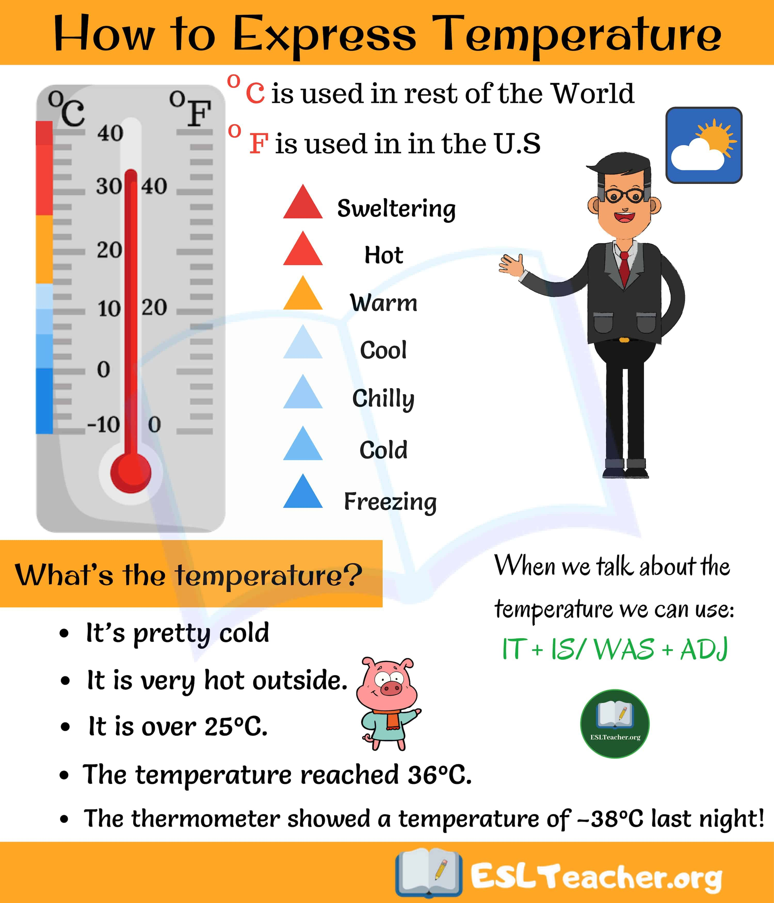 Temperature Vocabulary And Expressions Vocabulary English Worksheets For Kids English Language Learning [ 3500 x 3000 Pixel ]