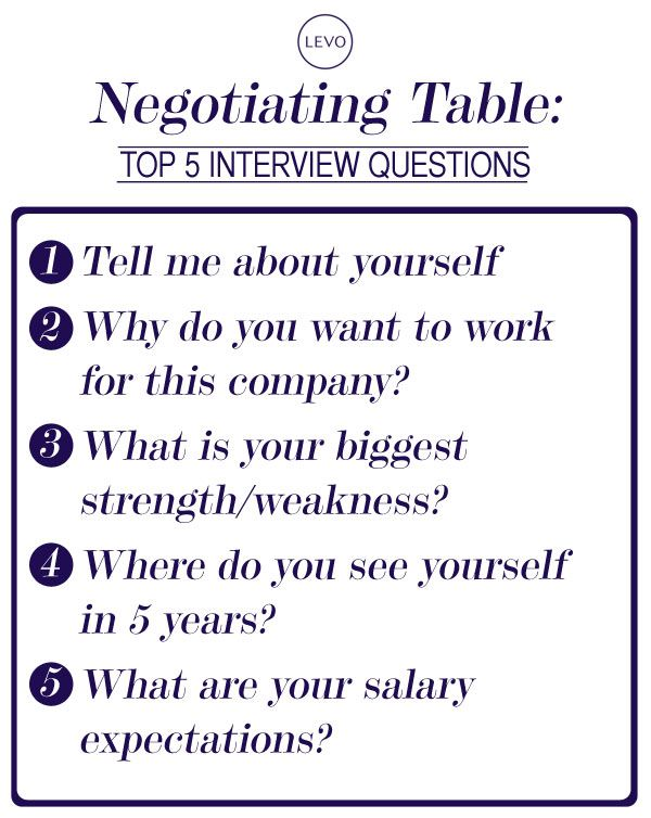 Top 5 Interview Questions - Save this for future reference! #LevoLeague #Career