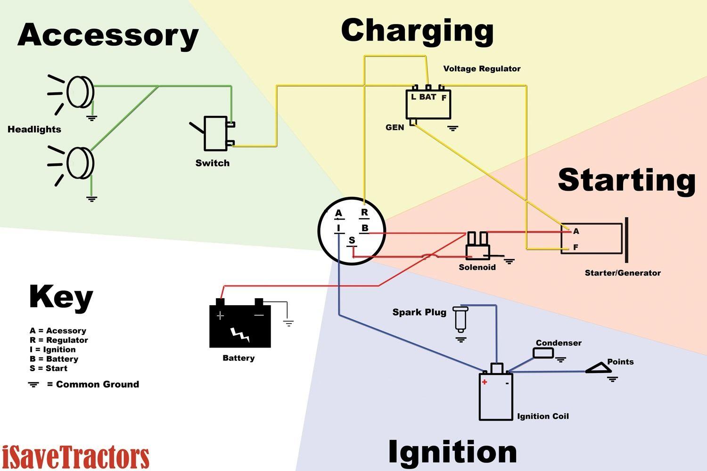 Starter Button Wiring Diagram Wiringdiagram Org