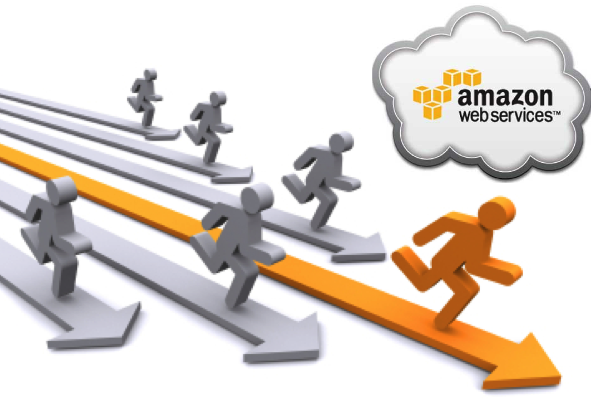 Pin by Breeze Telecom on AWS | Technology, Amazon, Tech