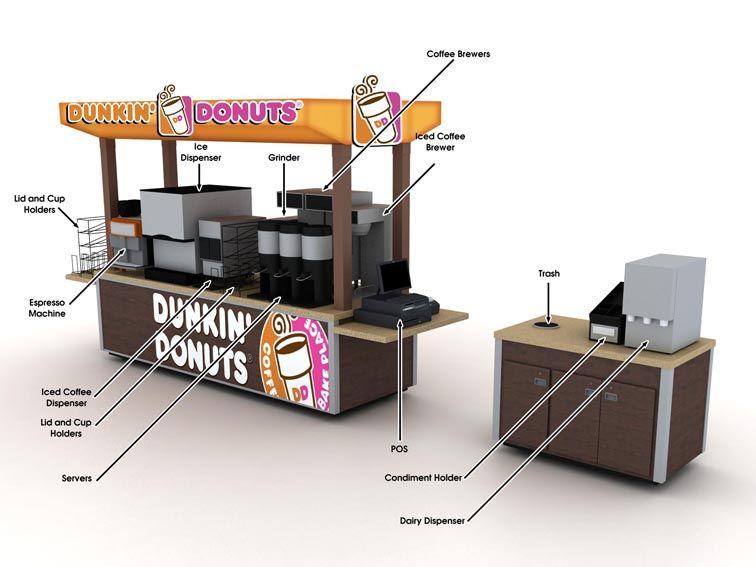 coffee machine cart