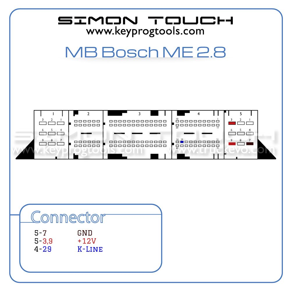 hight resolution of mercedes bosch me2 8 ecu wiring to stay updated with our news kindly follow us