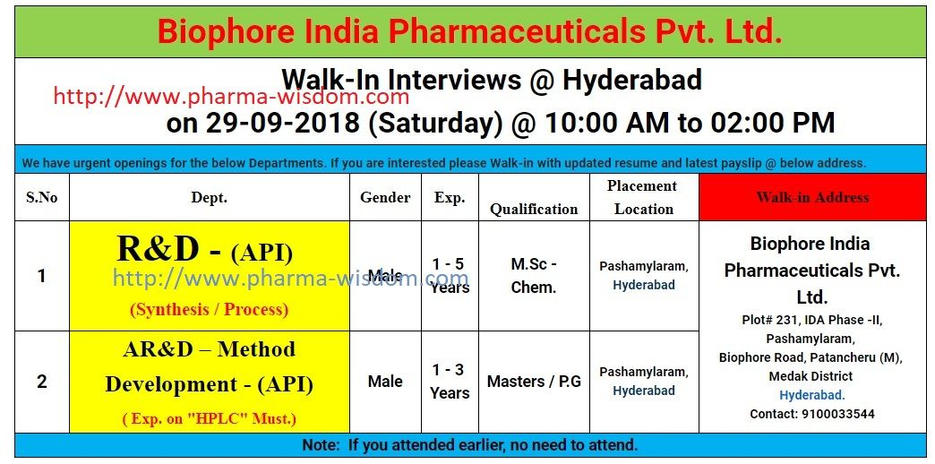 Biophore India Pharmaceuticals Pvt. Ltd. walkIn