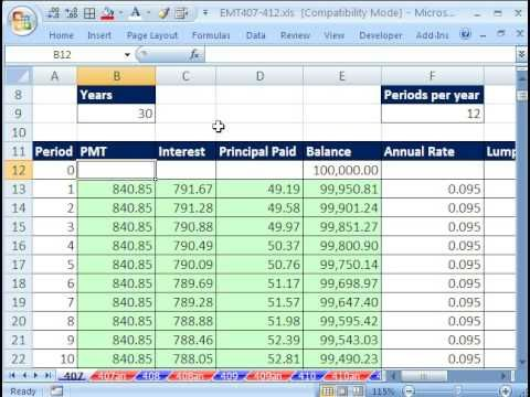 Excel Magic Trick 407 Amortization Table W Variable Rate - (More - amortization schedule in excel
