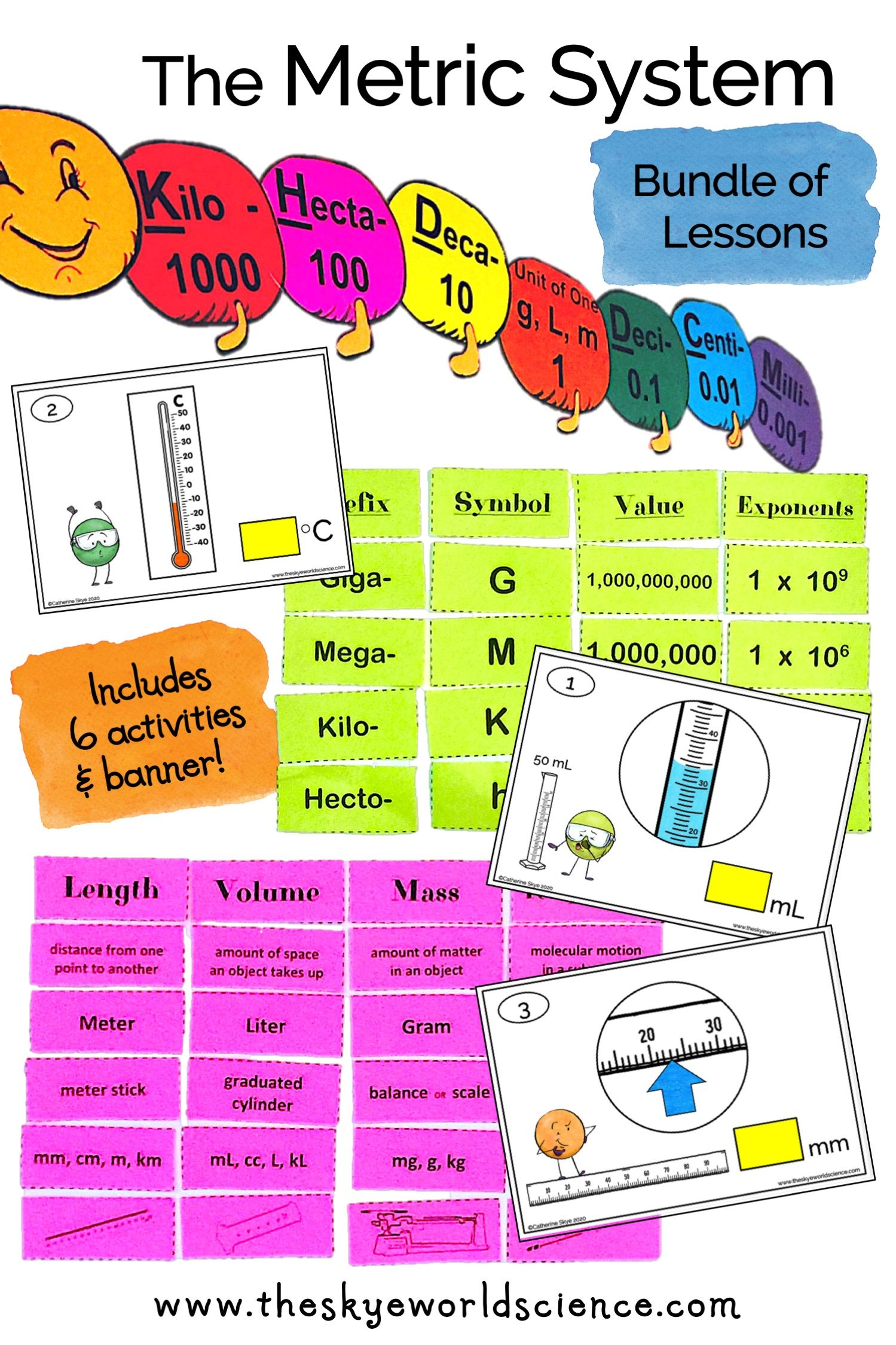 Metric System Bundle Of Lessons