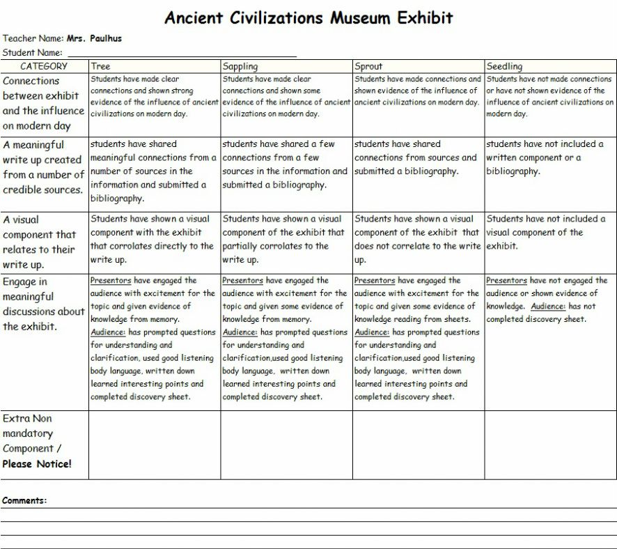 Ancient Civilizations museum exhibit Education- Socials - resume rubric
