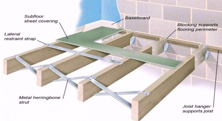 Pin By Saba Ideas On Floor Joist Cantilever Table Attic Flooring Floor Installation Flooring