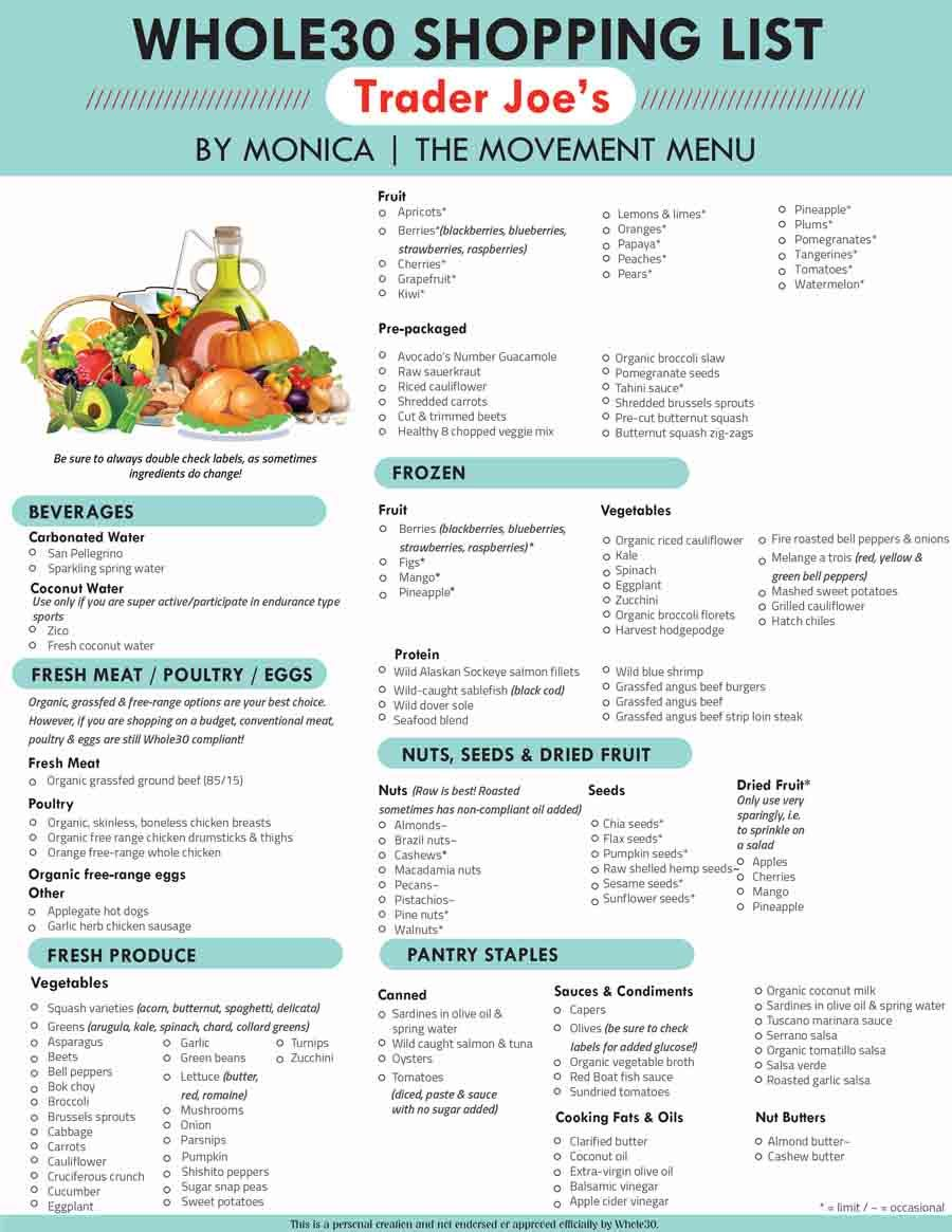 Whole30 Shopping List Whole 30 diet, Whole 30 recipes