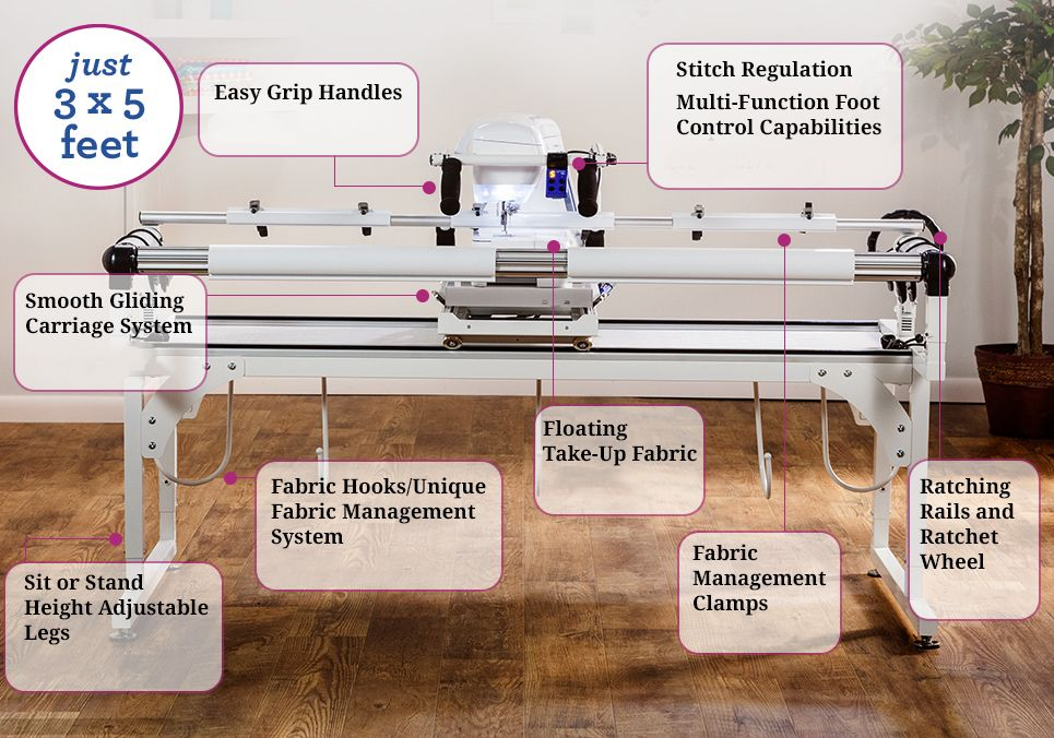 Brother International – Sewing Machine Accessories | THE Dream ...