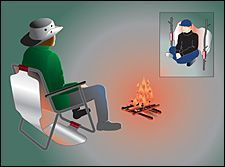 Campfire Back Warmer | Camping, Camping glamping, Tent camping