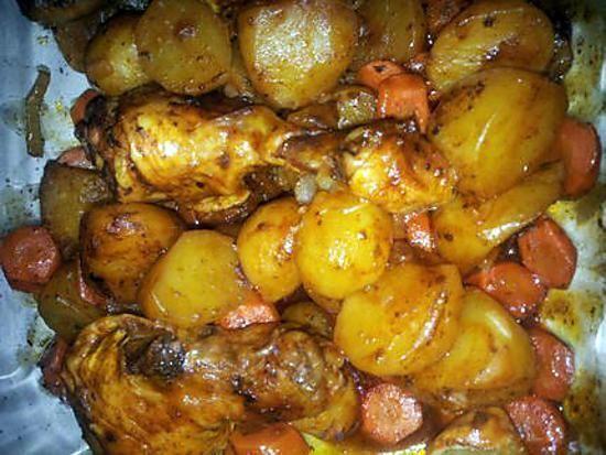 Poulet et pomme de terre au paprika | Recette | Poulet ...