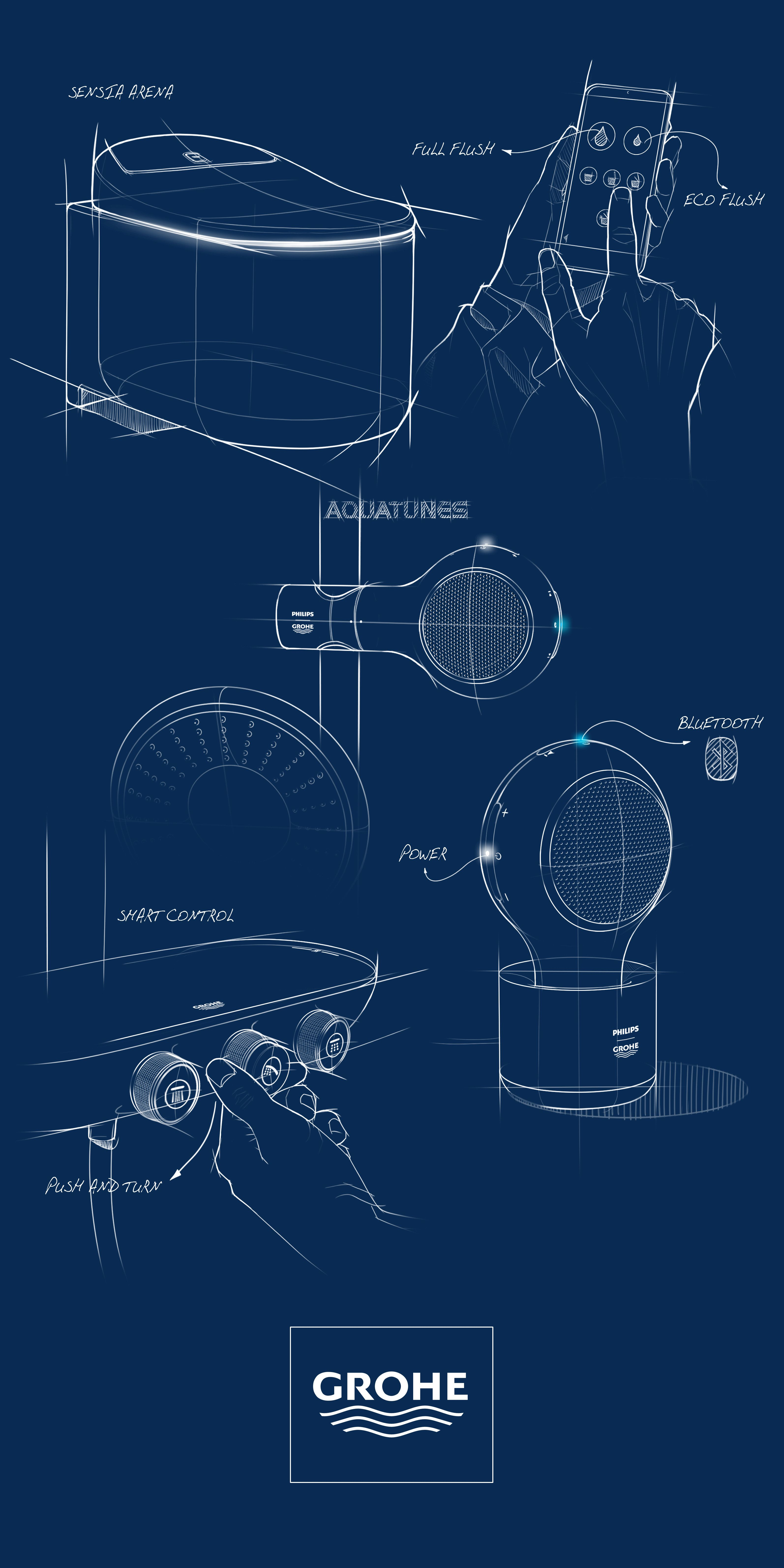 Normally only open by special invitation the GROHE\'s Showroom in Via ...