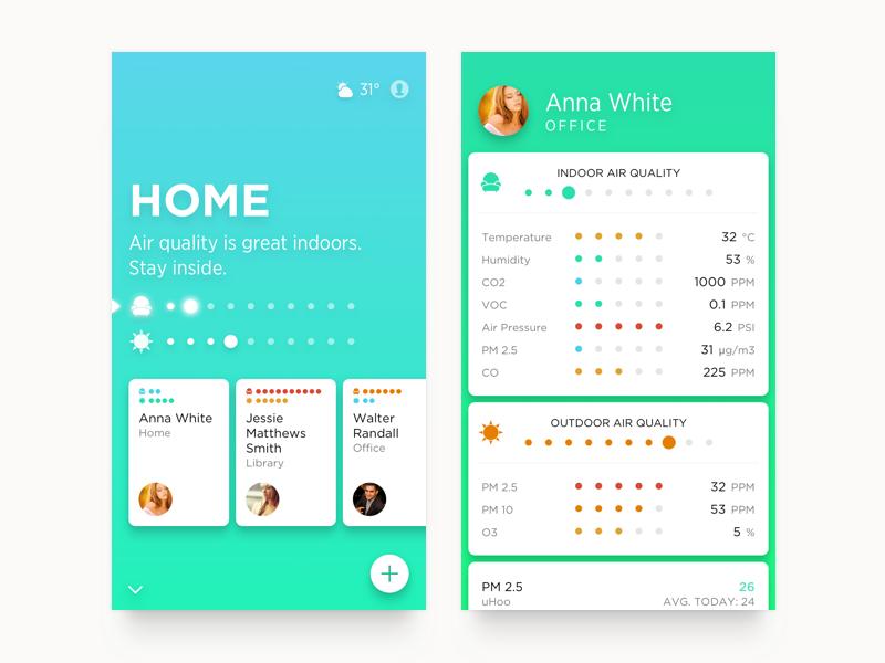 Air Quality App Diseño de app y Disenos de unas
