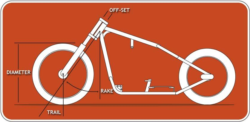 Thompson Choppers Explains How Rake And Trail Can Impact Your