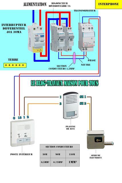 Le blog-Travaux maison pour tous Schéma électrique du0027un interphone