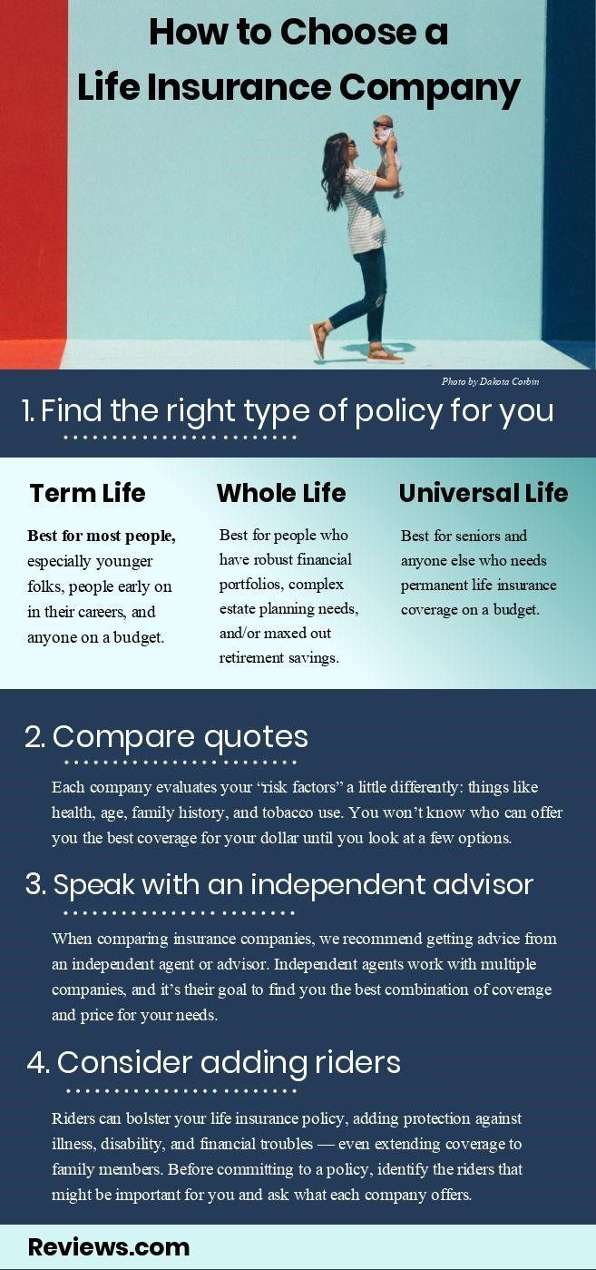 The Best Life Insurance Companies Life insurance