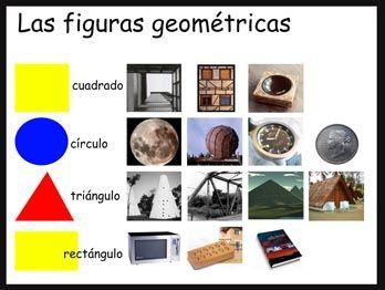 figuras geometricas y sus nombres   TEC I BLOQUE IV  Pinterest