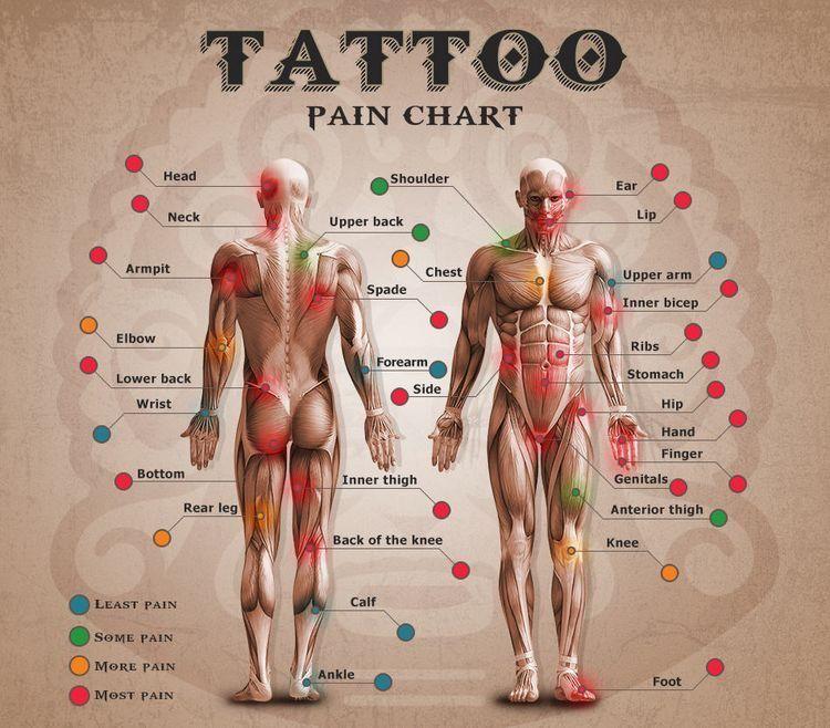 Épinglé par beatriz isabel sur tatuagens | pinterest | tatouages