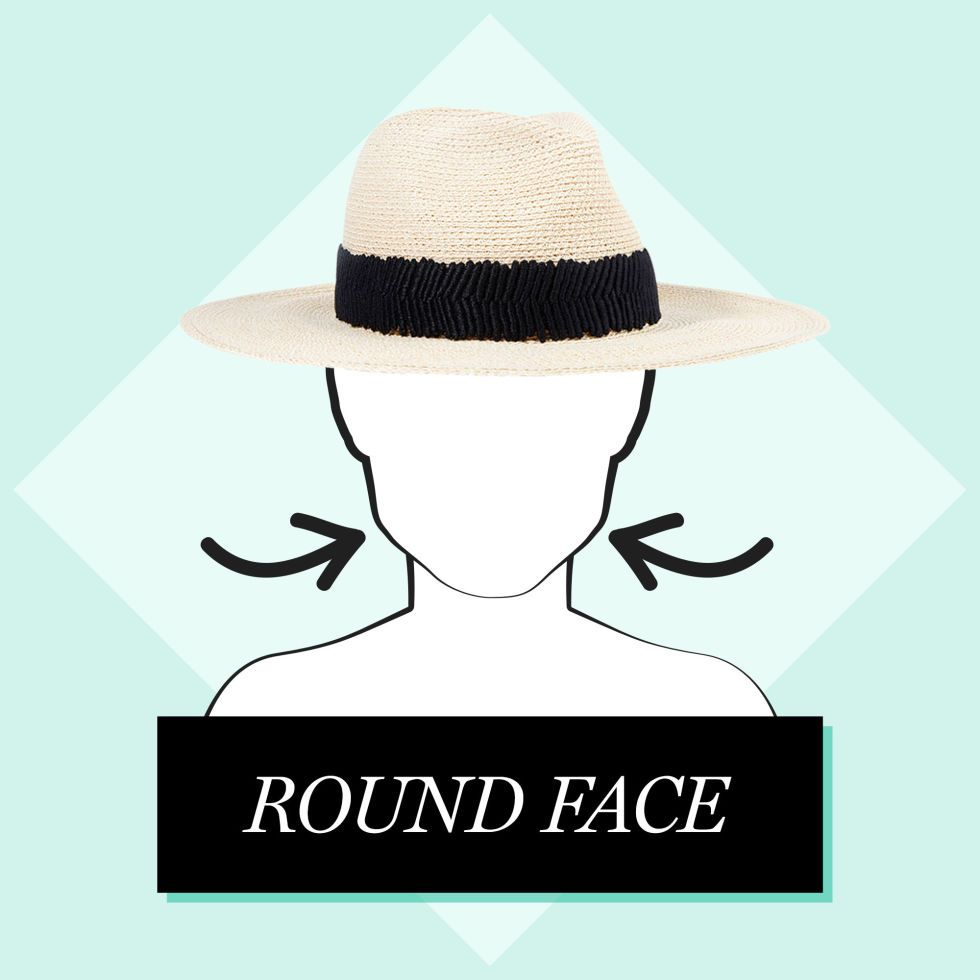 Finding The Most Flattering Hat For Your Face Glasses For Your Face Shape Hats For Women Fedora Hat Women