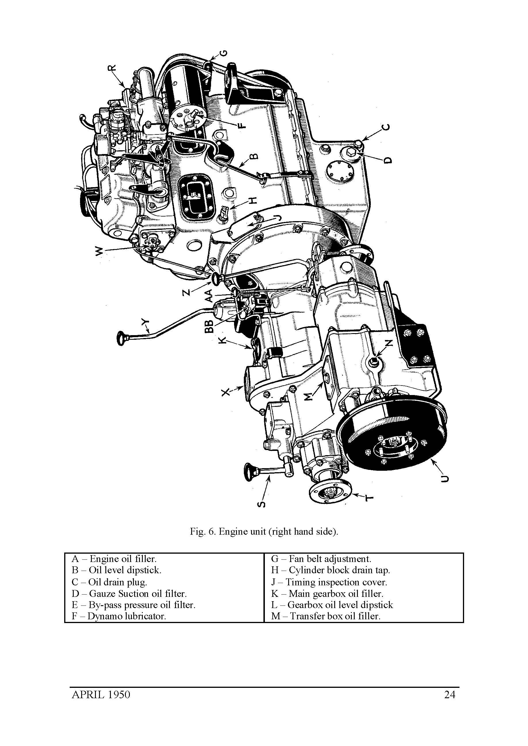 The Landrover engine back in 1951. a manual is available