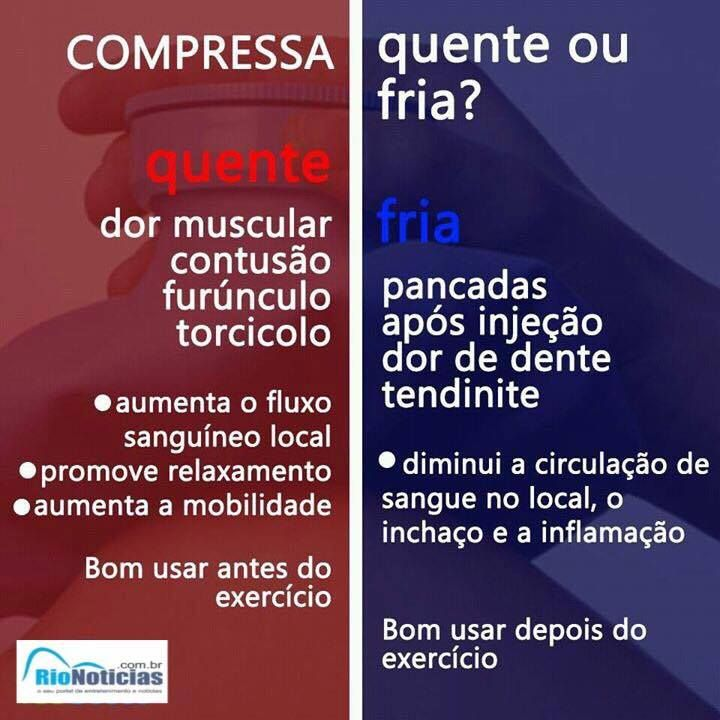 Rio Notícias Timeline Photos Compressa Quente Ou Fria Dor Muscular Saúde